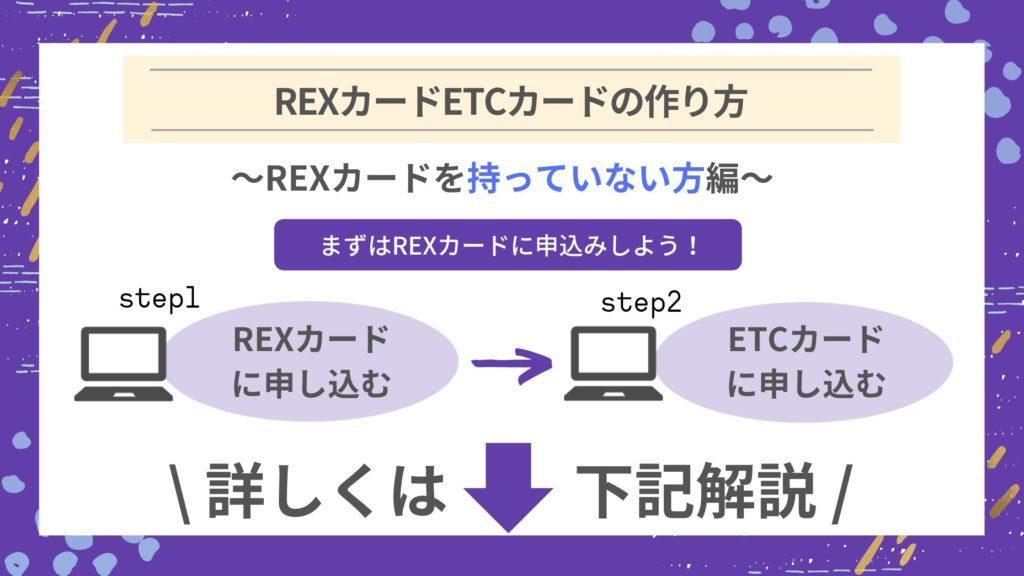 REXカードのETCカードを作る方法|まだREXカードを持っていない方