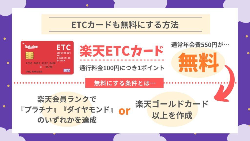 楽天カードのデメリットであるETCカードも無料にする方法がある!