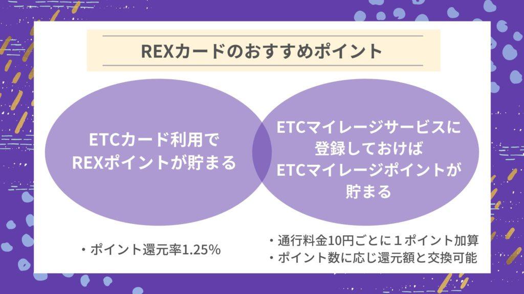 REXカードのETCカードは年会費無料でポイントも高還元!