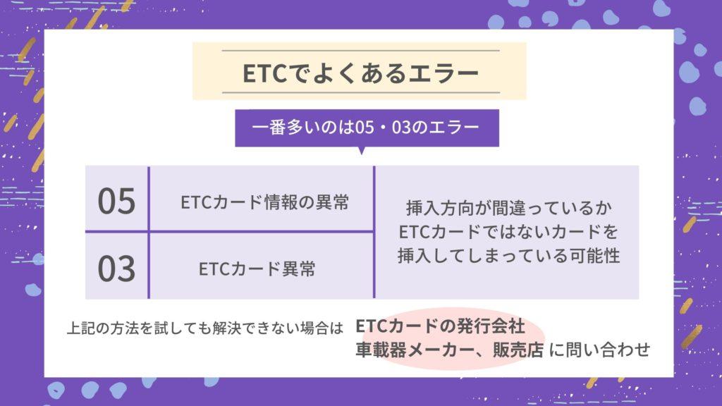 ETCで一番多いのは05・03のエラー
