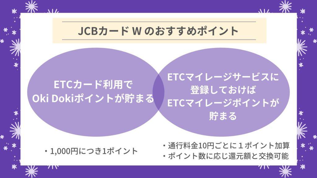 JCBカード WのETCカードは年会費無料でポイントも貯まる!