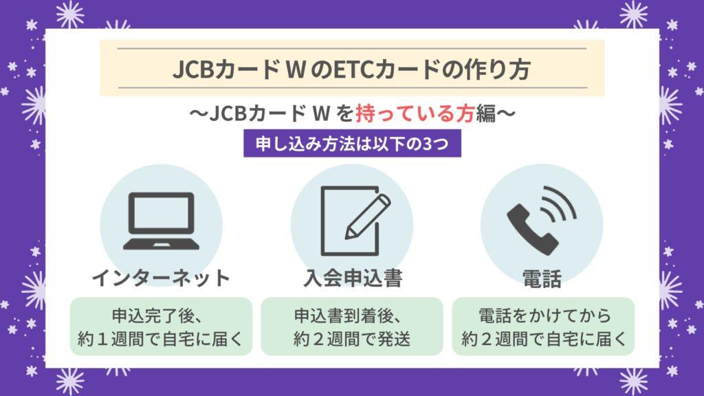 JCBカード WのETCカードを作る方法|JCBカード Wを持っている方