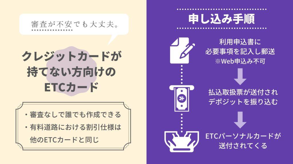 クレジットカードなしでも大丈夫!ETCパーソナルカードの作り方・申込み方法