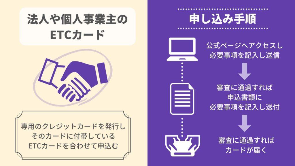 法人や個人事業主のETCカードの作り方・申込み方法