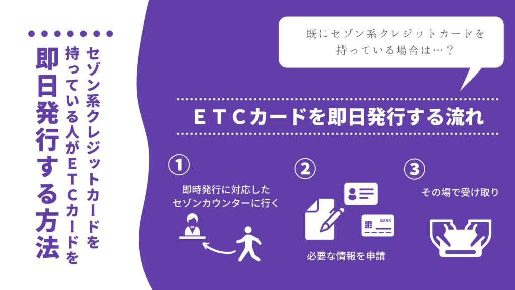 ETCカードのみ即日発行できるのはセゾン系クレジットカードを持っている人だけ!